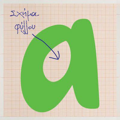 το φύλλο που εσωκλείεται μέσα στα γράμματα αντιπροσωπεύει το φύλλο της ελιάς που μας χαρίζει τη χλωροφύλλη από την οποία παίρνει το χρώμα του το πράσινο σαπούνι.